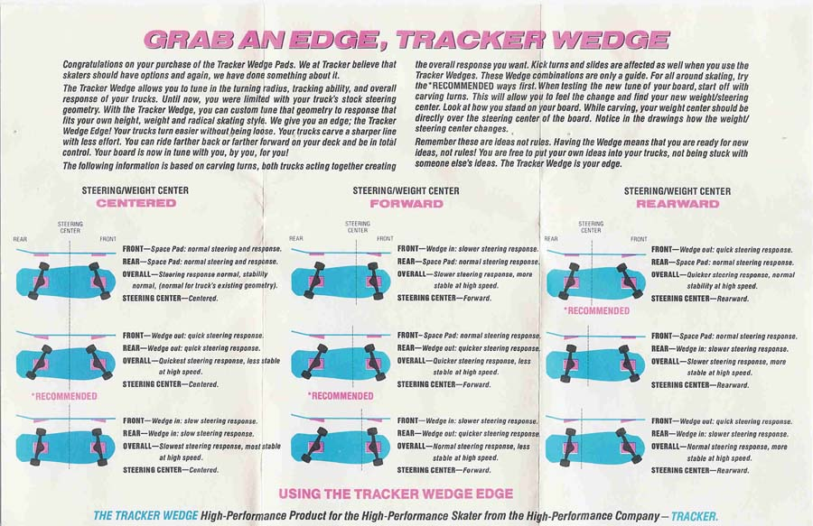 Tracker Wedges diagram